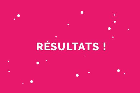Tous les résultats 2019